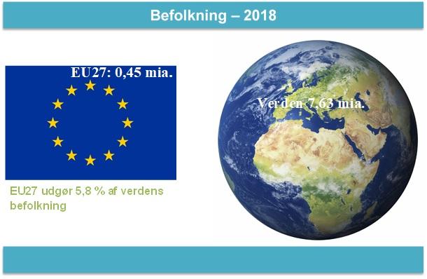 Tekstfelt: Befolkning – 2018